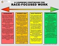 Continuum-Race-Focused-Work