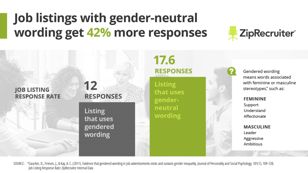 gender-bias-1
