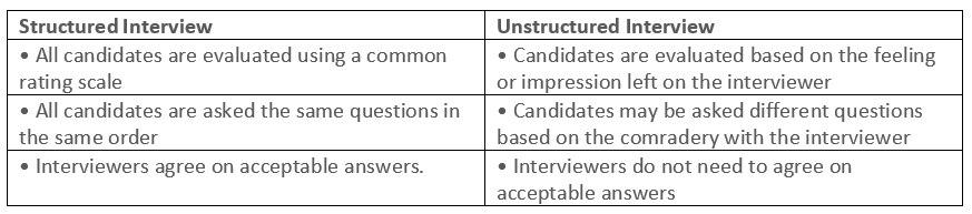 structured-interviewing
