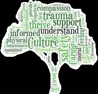 trauma-informed-care_1